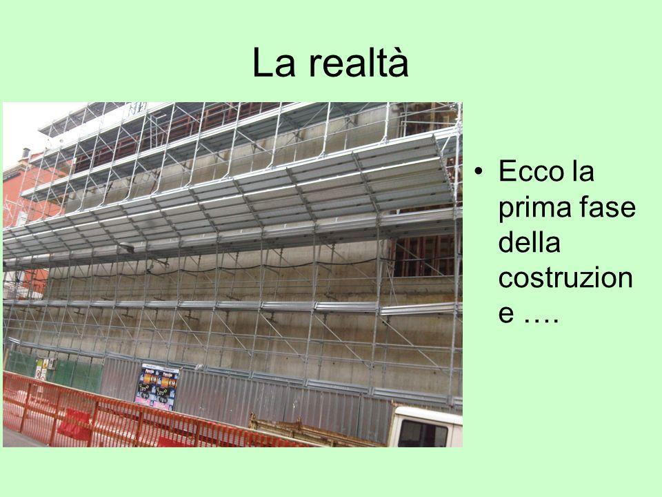 La realtà Ecco la prima fase della costruzione ….