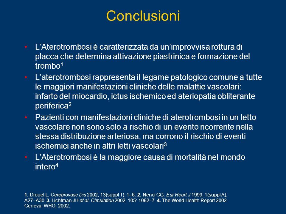 Conclusioni L'Aterotrombosi è caratterizzata da un'improvvisa rottura di placca che determina attivazione piastrinica e formazione del trombo1.