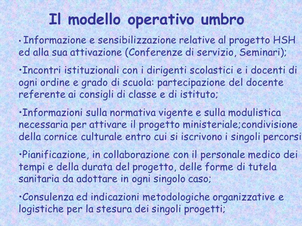 Il modello operativo umbro
