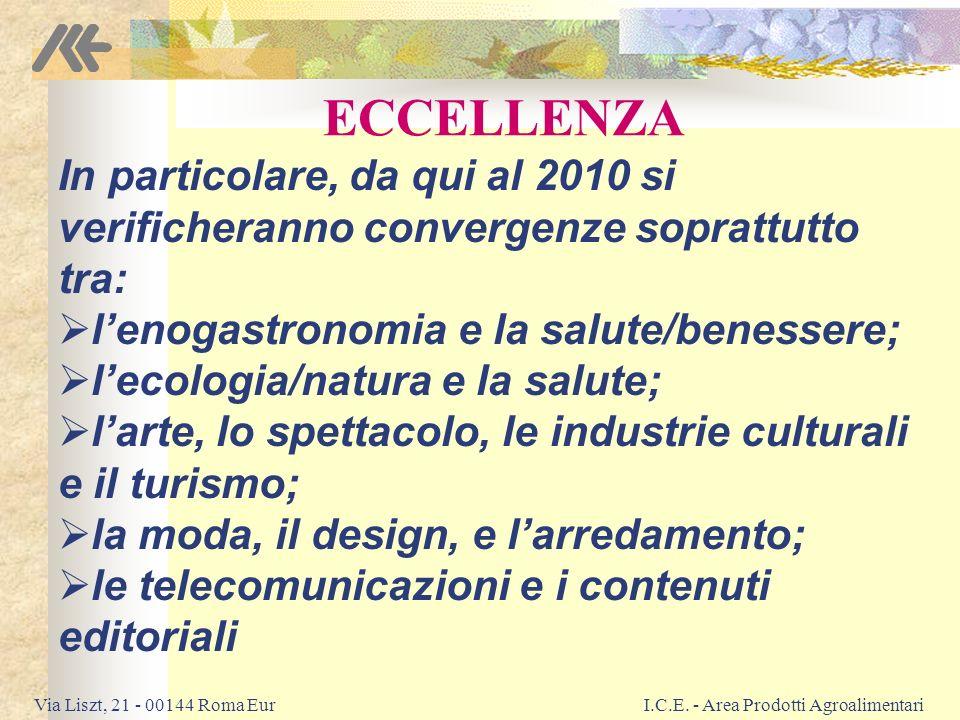 I.C.E. - Area Prodotti Agroalimentari
