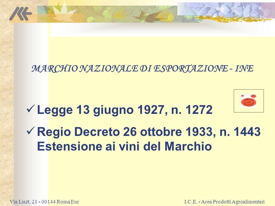 MARCHIO NAZIONALE DI ESPORTAZIONE - INE