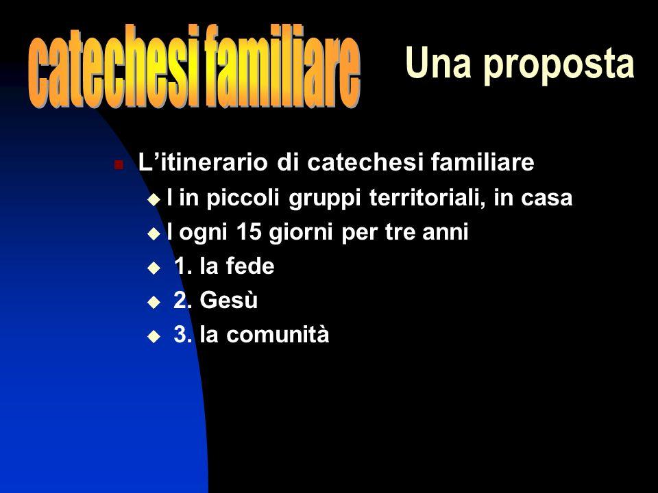 Una proposta catechesi familiare L'itinerario di catechesi familiare