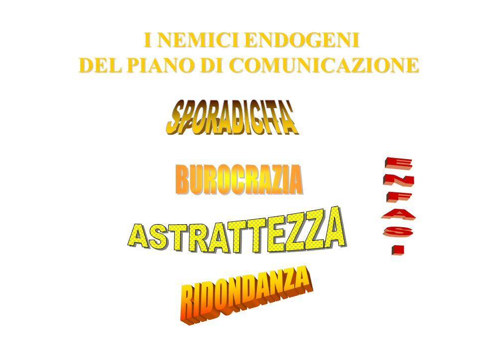 DEL PIANO DI COMUNICAZIONE