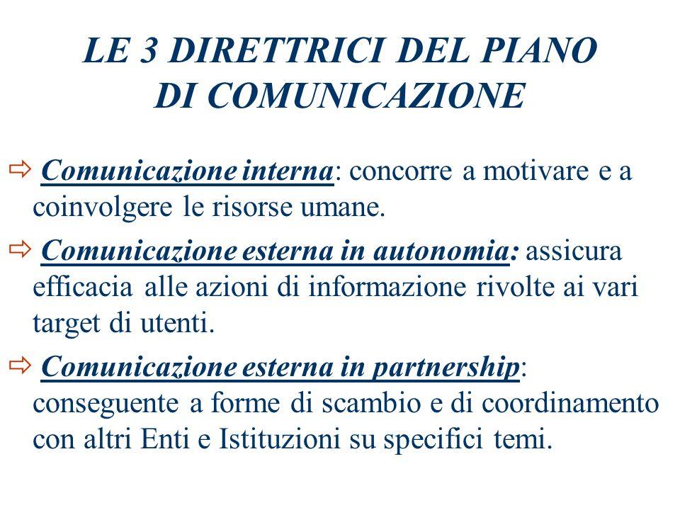 LE 3 DIRETTRICI DEL PIANO DI COMUNICAZIONE