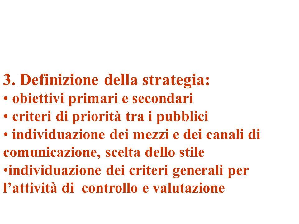 3. Definizione della strategia:
