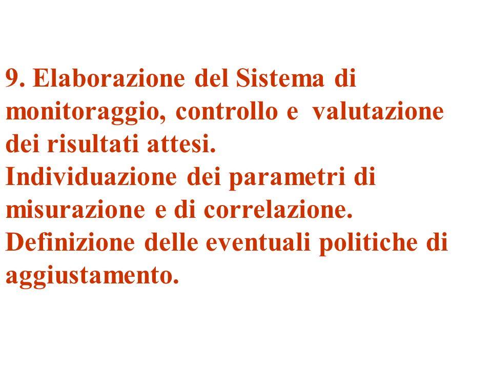 9. Elaborazione del Sistema di monitoraggio, controllo e valutazione dei risultati attesi.