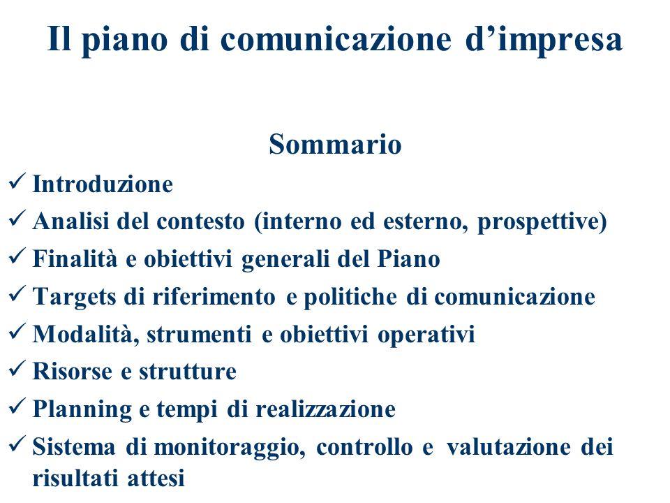 Il piano di comunicazione d'impresa