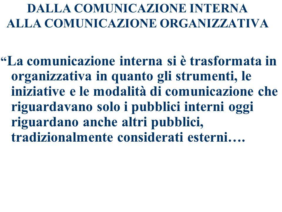 DALLA COMUNICAZIONE INTERNA ALLA COMUNICAZIONE ORGANIZZATIVA