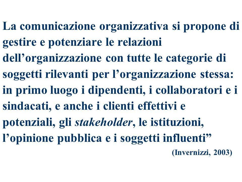 La comunicazione organizzativa si propone di
