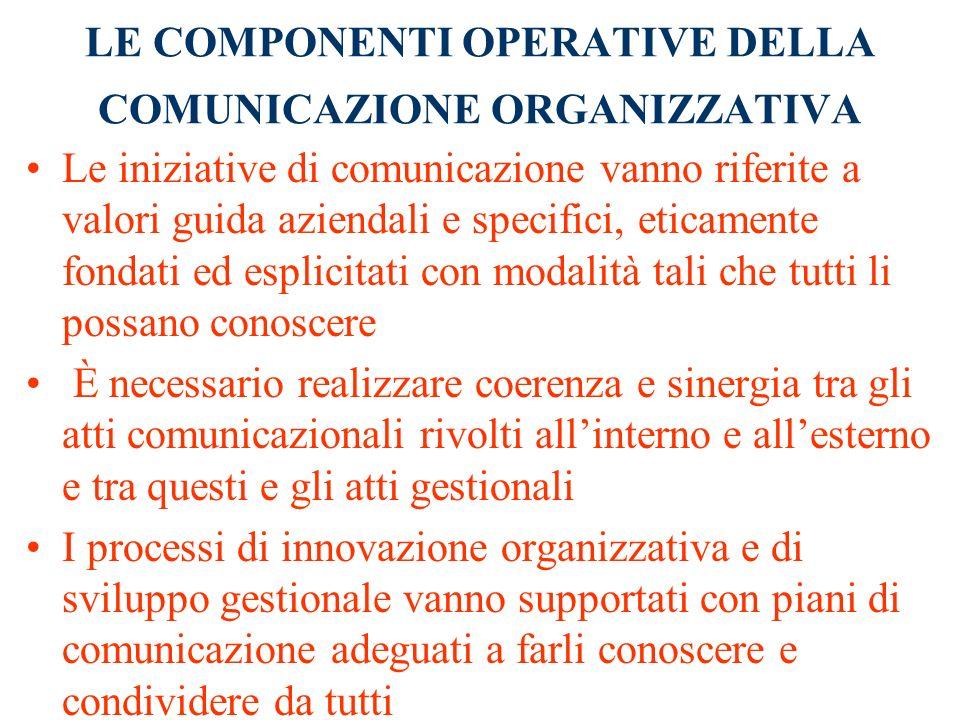 LE COMPONENTI OPERATIVE DELLA COMUNICAZIONE ORGANIZZATIVA