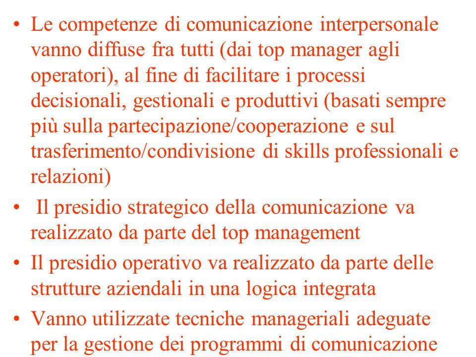 Le competenze di comunicazione interpersonale vanno diffuse fra tutti (dai top manager agli operatori), al fine di facilitare i processi decisionali, gestionali e produttivi (basati sempre più sulla partecipazione/cooperazione e sul trasferimento/condivisione di skills professionali e relazioni)