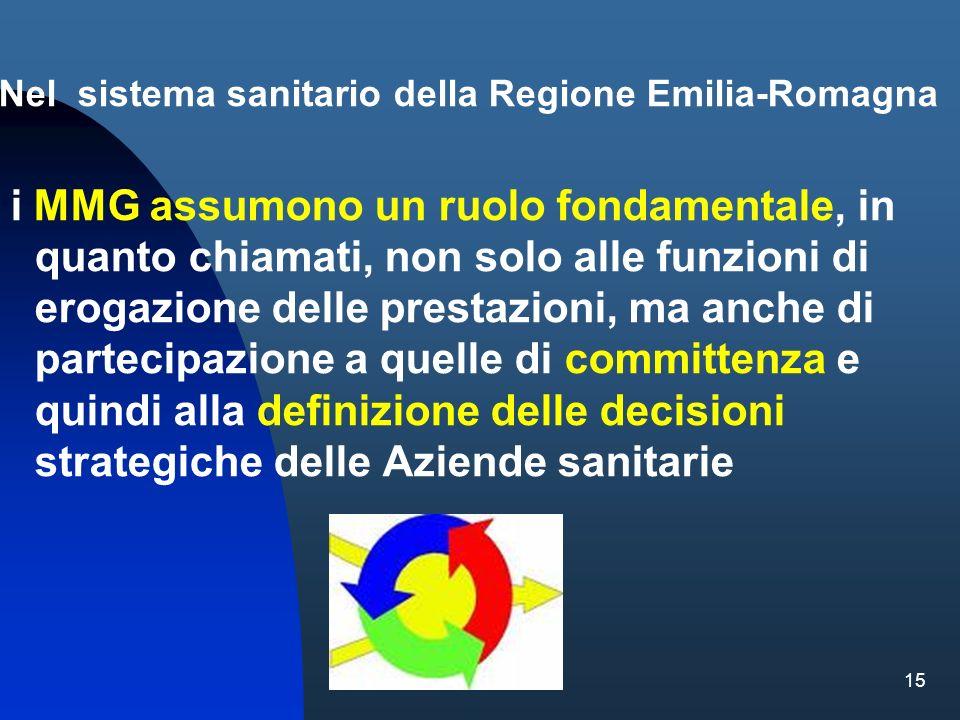 Nel sistema sanitario della Regione Emilia-Romagna
