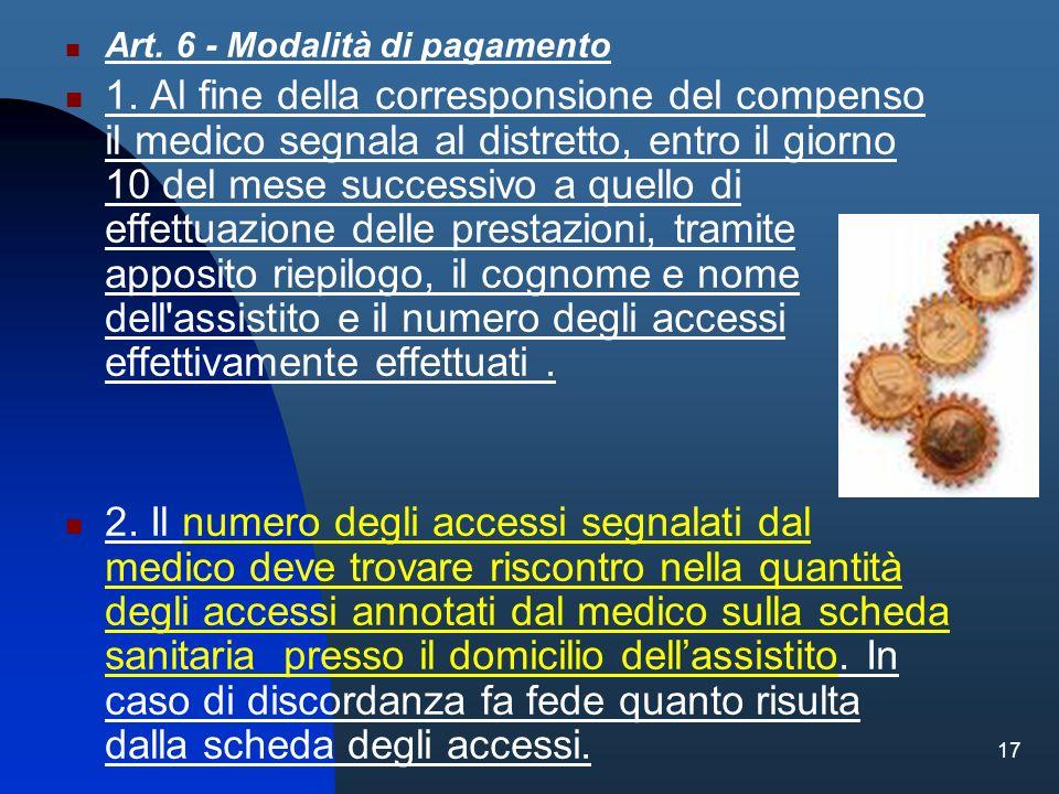 Art. 6 - Modalità di pagamento