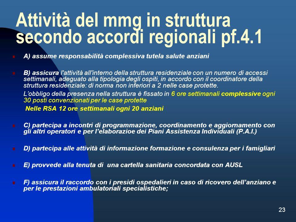 Attività del mmg in struttura secondo accordi regionali pf.4.1