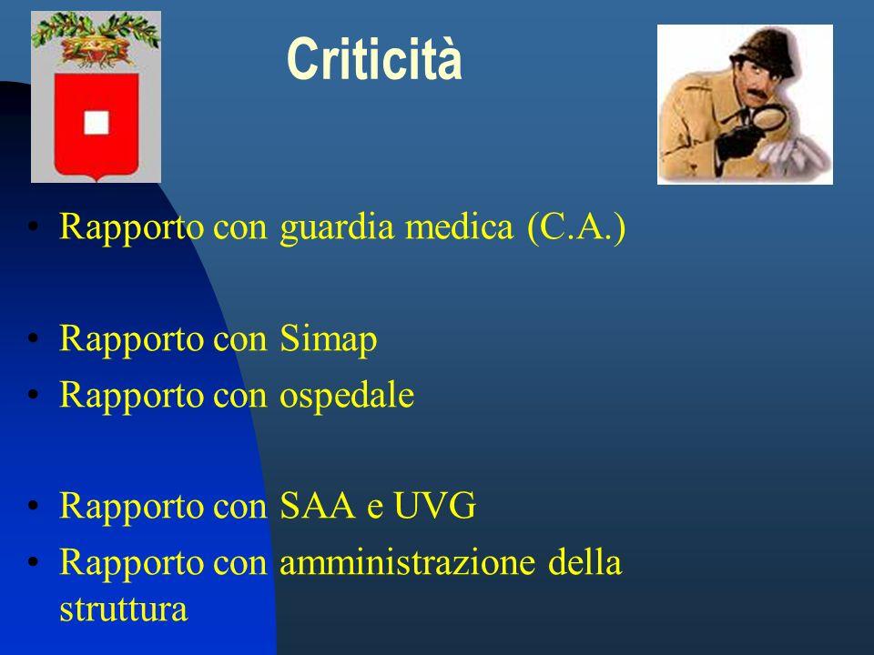 Criticità Rapporto con guardia medica (C.A.) Rapporto con Simap