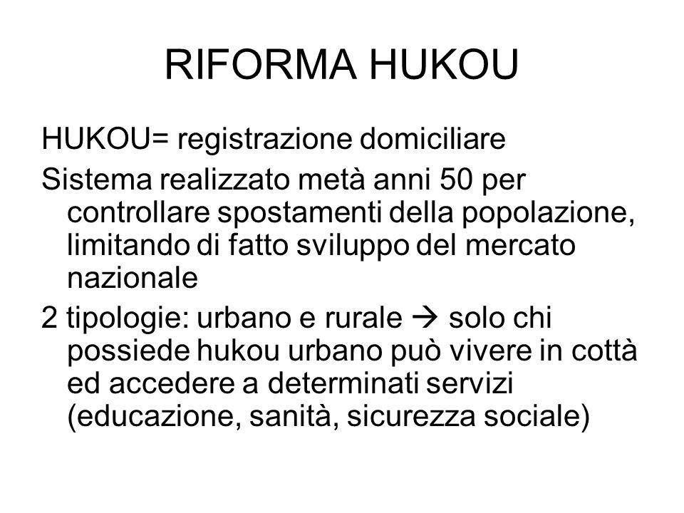RIFORMA HUKOU HUKOU= registrazione domiciliare