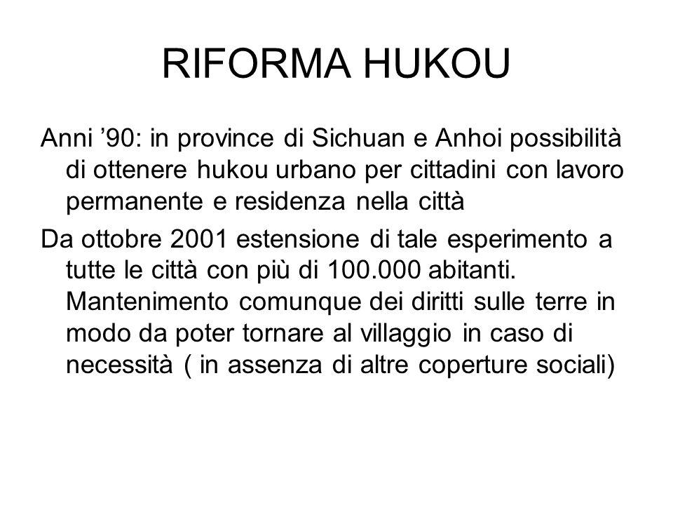RIFORMA HUKOU