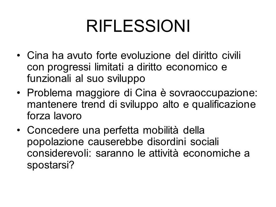 RIFLESSIONICina ha avuto forte evoluzione del diritto civili con progressi limitati a diritto economico e funzionali al suo sviluppo.