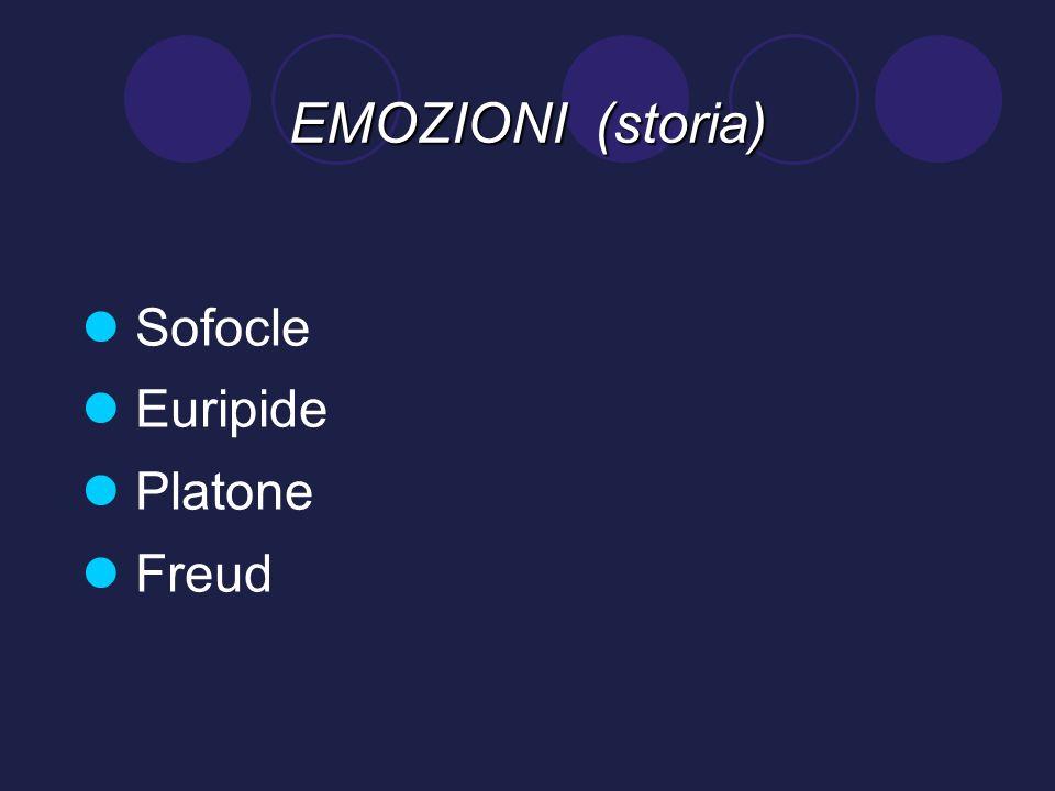 EMOZIONI (storia) Sofocle Euripide Platone Freud