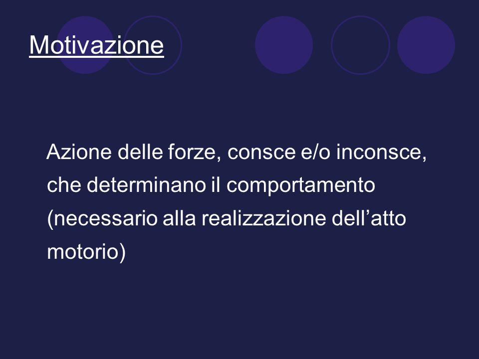 Motivazione Azione delle forze, consce e/o inconsce, che determinano il comportamento (necessario alla realizzazione dell'atto motorio)