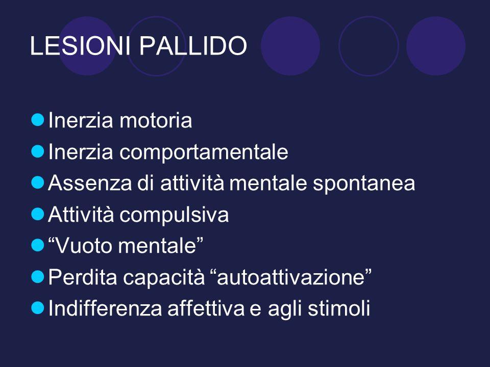 LESIONI PALLIDO Inerzia motoria Inerzia comportamentale