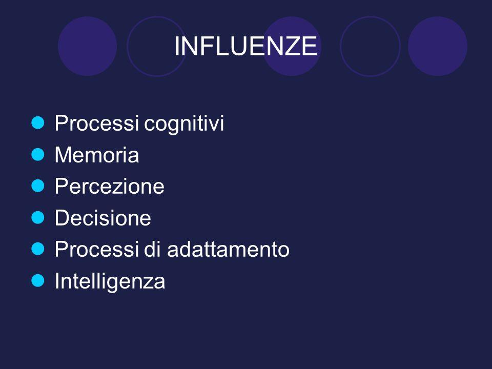 INFLUENZE Processi cognitivi Memoria Percezione Decisione