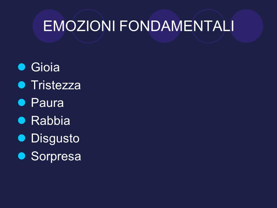EMOZIONI FONDAMENTALI