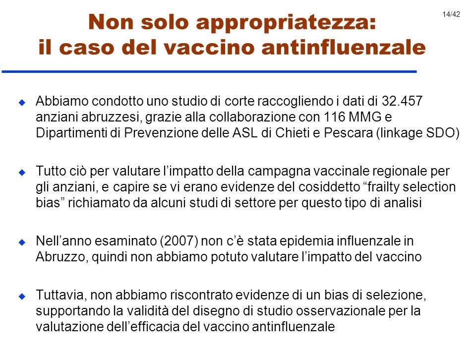 Non solo appropriatezza: il caso del vaccino antinfluenzale
