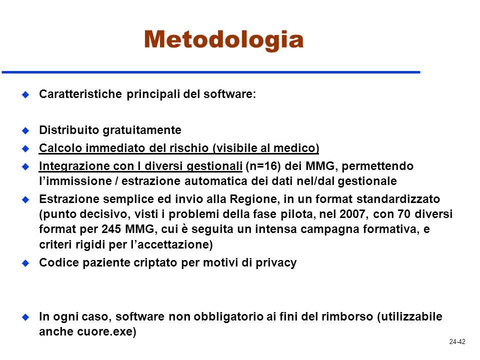 Metodologia Caratteristiche principali del software: