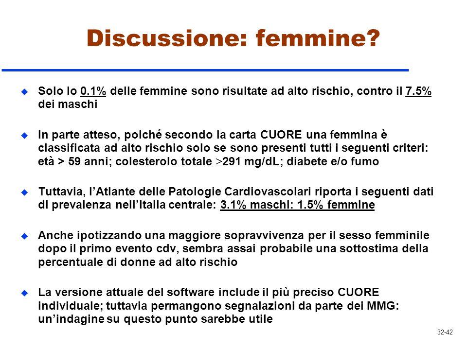 Discussione: femmine Solo lo 0.1% delle femmine sono risultate ad alto rischio, contro il 7.5% dei maschi.
