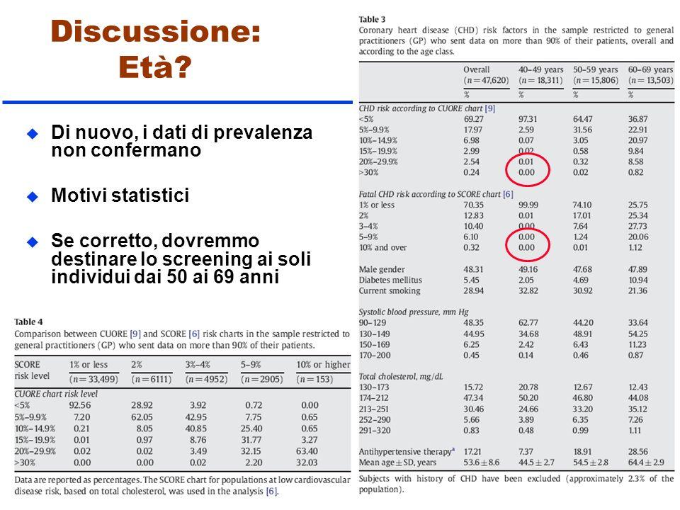 Discussione: Età Di nuovo, i dati di prevalenza non confermano