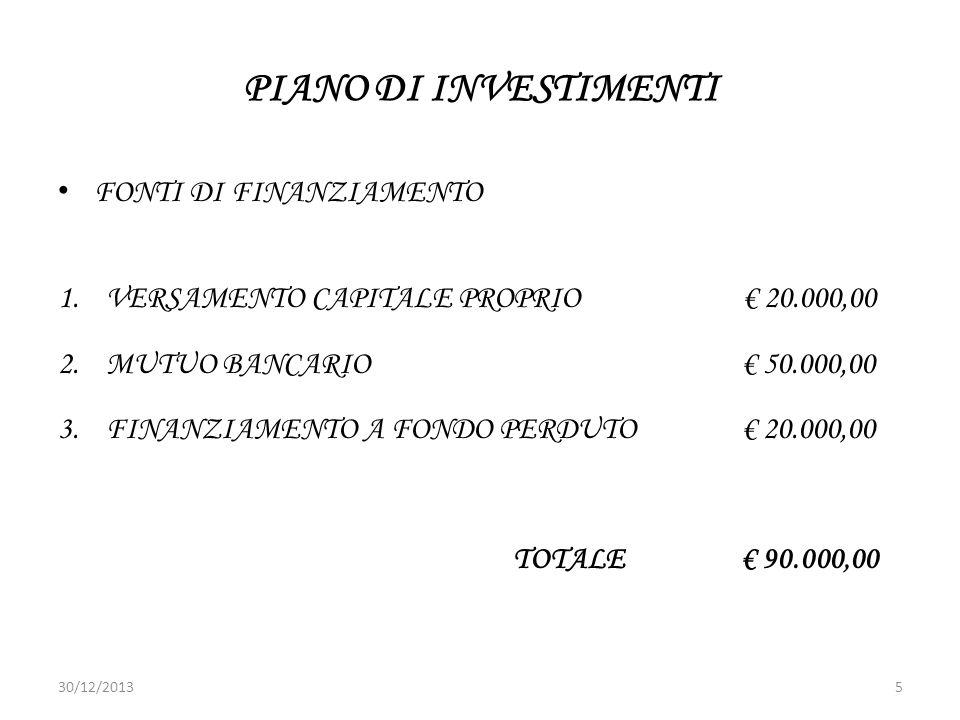 PIANO DI INVESTIMENTI FONTI DI FINANZIAMENTO