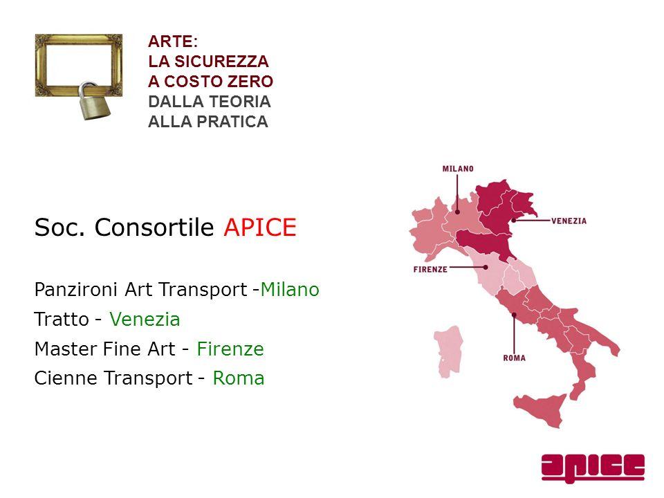 Soc. Consortile APICE Panzironi Art Transport -Milano Tratto - Venezia