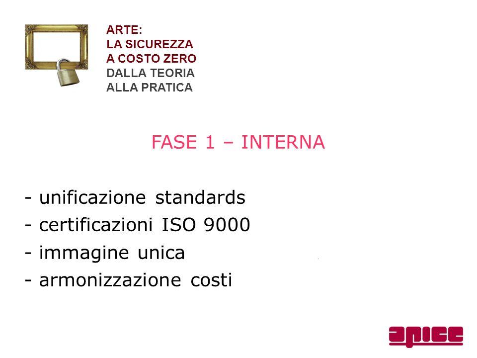 - unificazione standards - certificazioni ISO 9000 - immagine unica