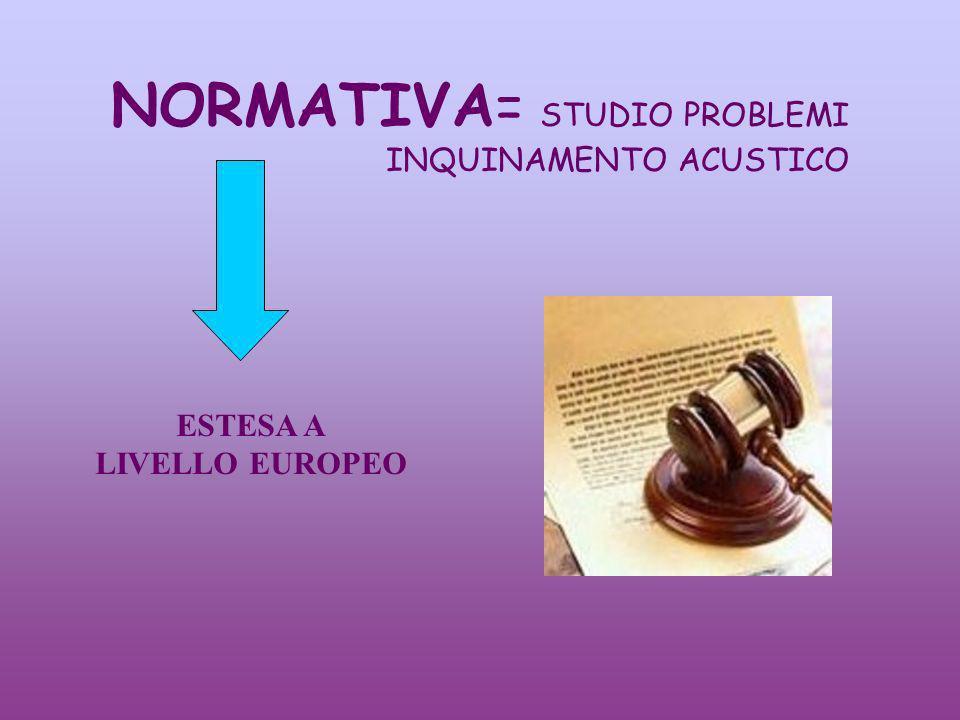 NORMATIVA= STUDIO PROBLEMI INQUINAMENTO ACUSTICO