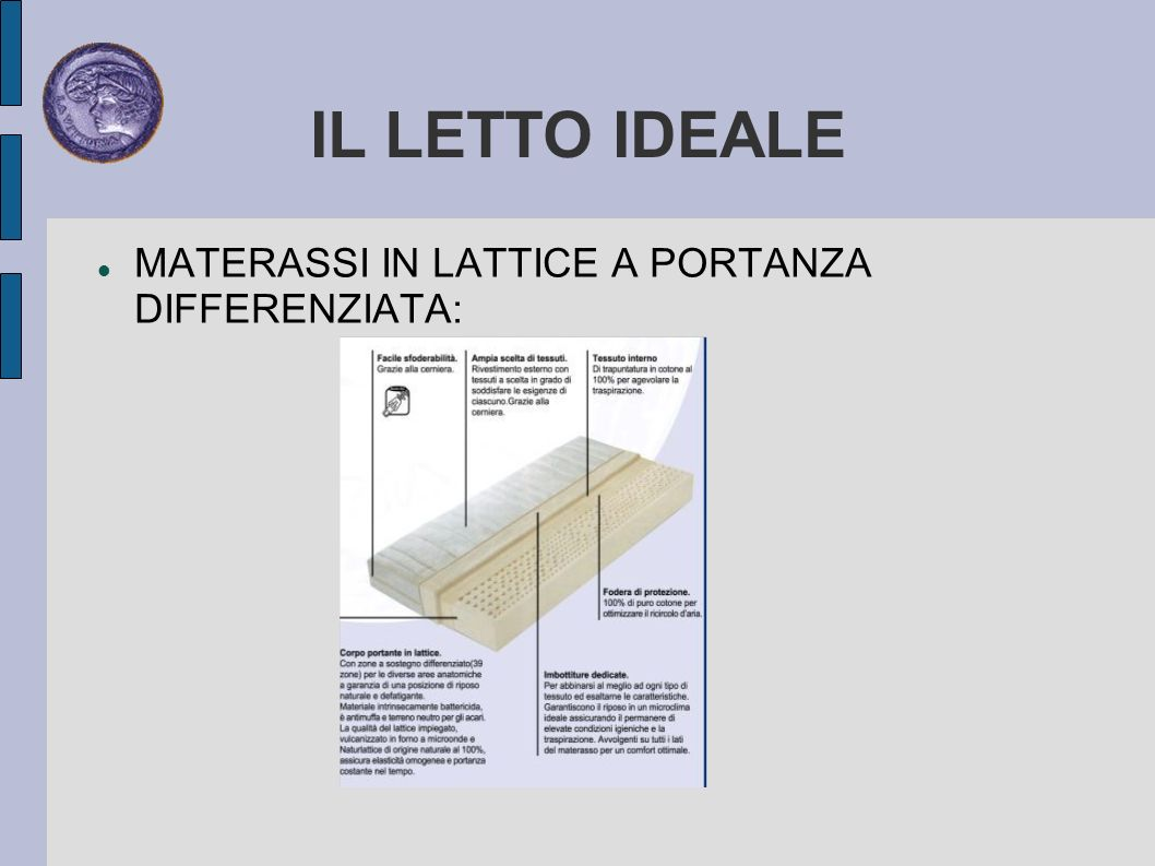 IL LETTO IDEALE MATERASSI IN LATTICE A PORTANZA DIFFERENZIATA: