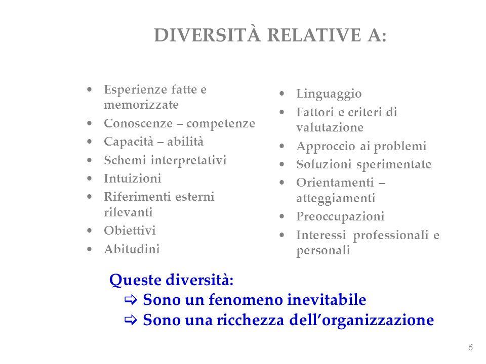 DIVERSITÀ RELATIVE A: Queste diversità: Sono un fenomeno inevitabile