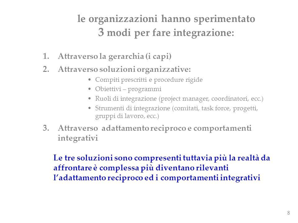 le organizzazioni hanno sperimentato 3 modi per fare integrazione: