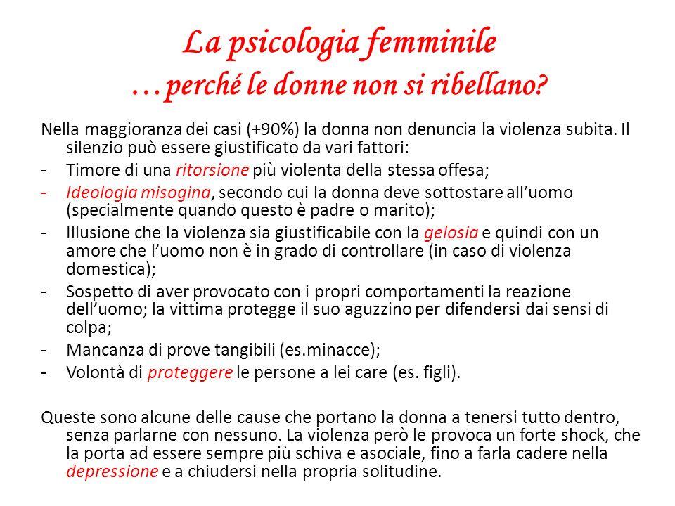 La psicologia femminile …perché le donne non si ribellano