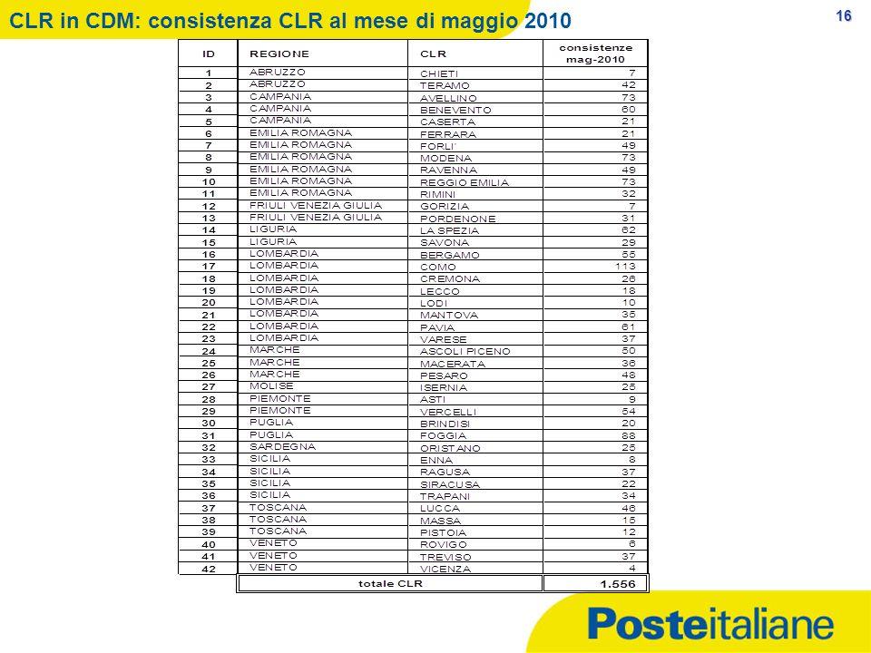 CLR in CDM: consistenza CLR al mese di maggio 2010
