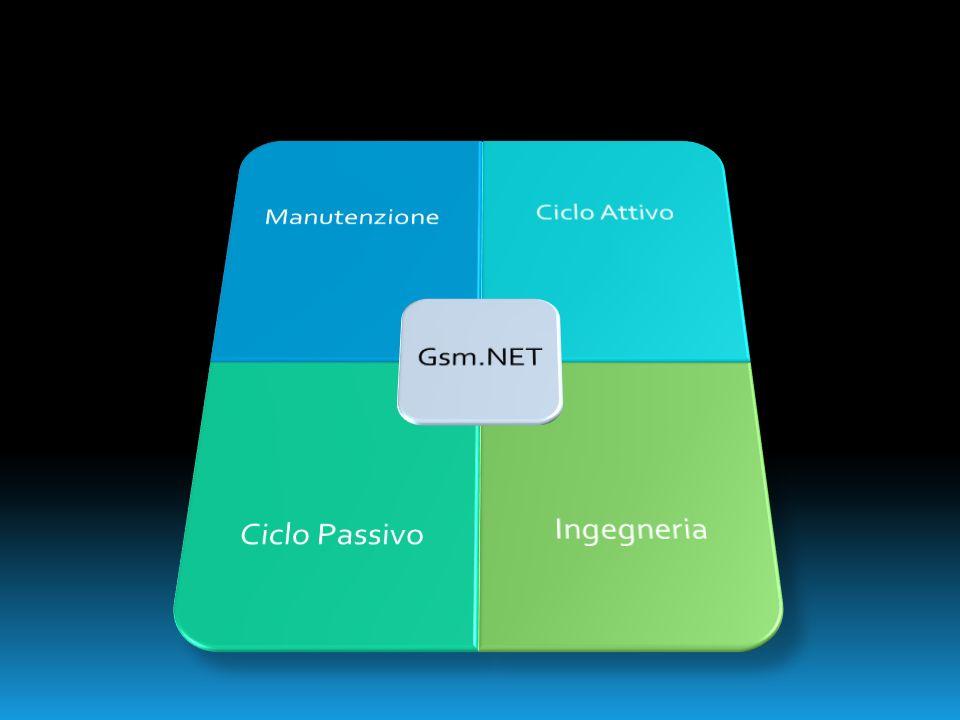 Gsm.NET Manutenzione Ciclo Attivo Ciclo Passivo Ingegneria