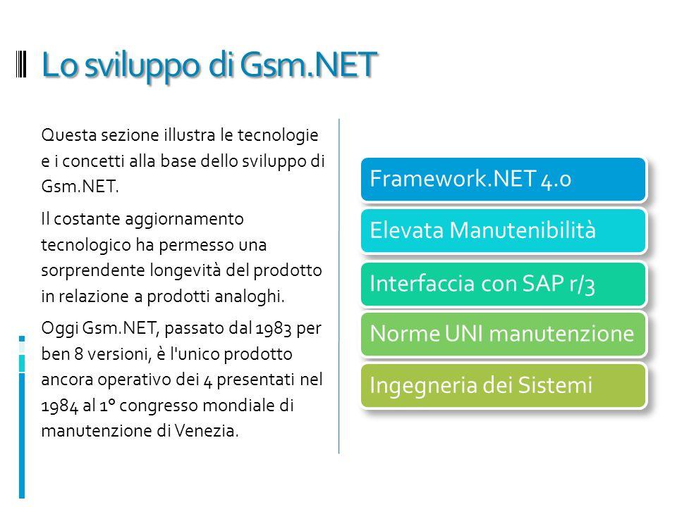 Lo sviluppo di Gsm.NET