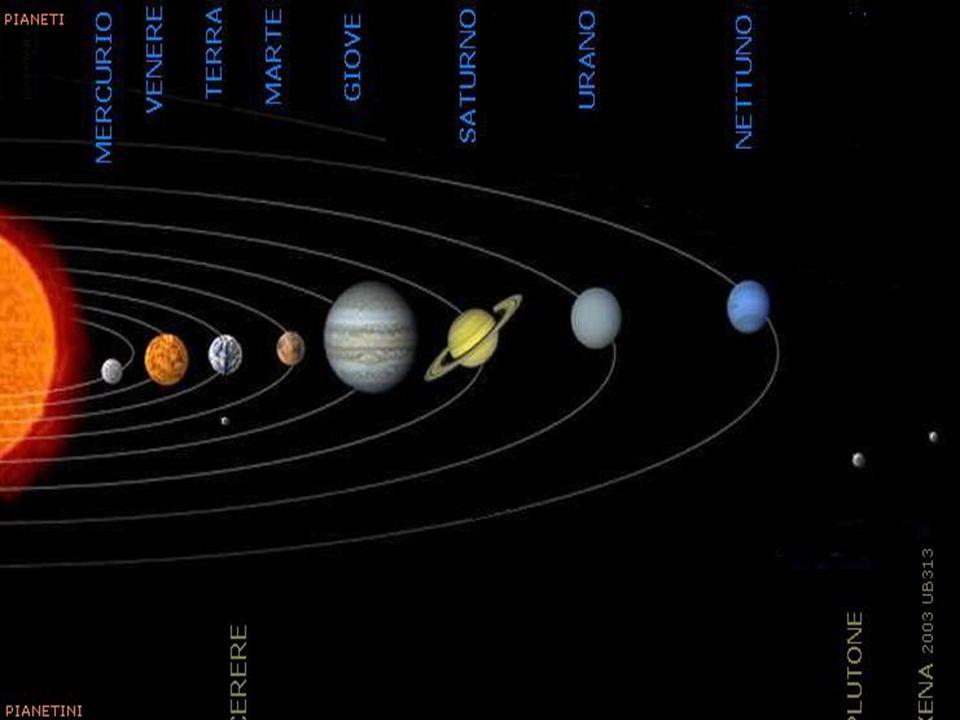 I pianeti Pianeti di tipo terrestre Pianeti di tipo gioviano