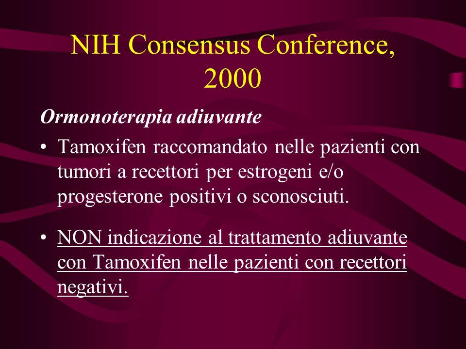 NIH Consensus Conference, 2000