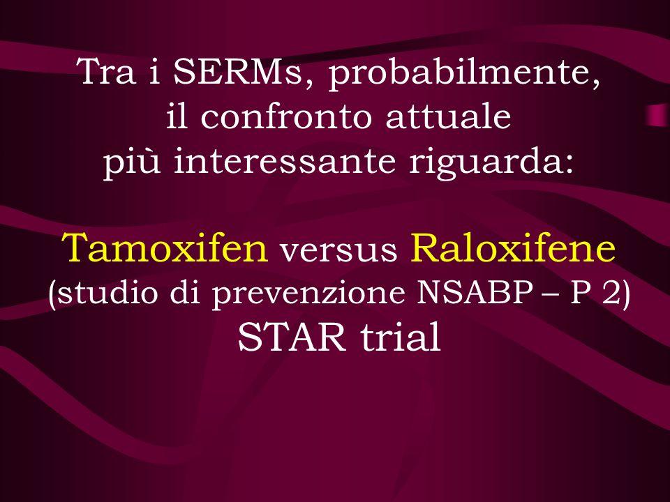 Tamoxifen versus Raloxifene
