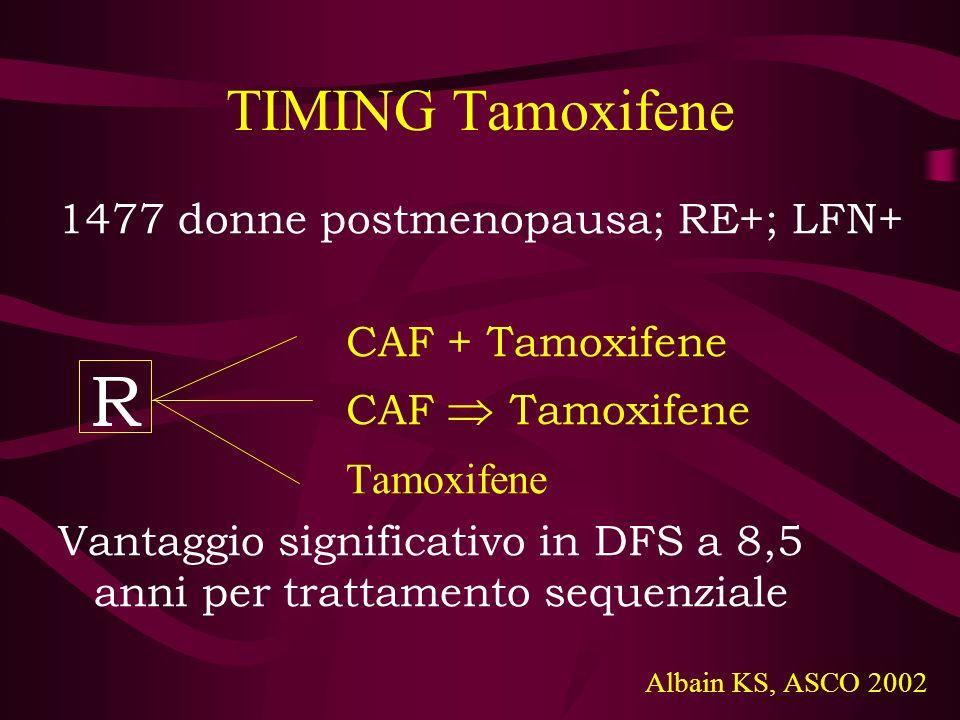 R TIMING Tamoxifene Tamoxifene 1477 donne postmenopausa; RE+; LFN+
