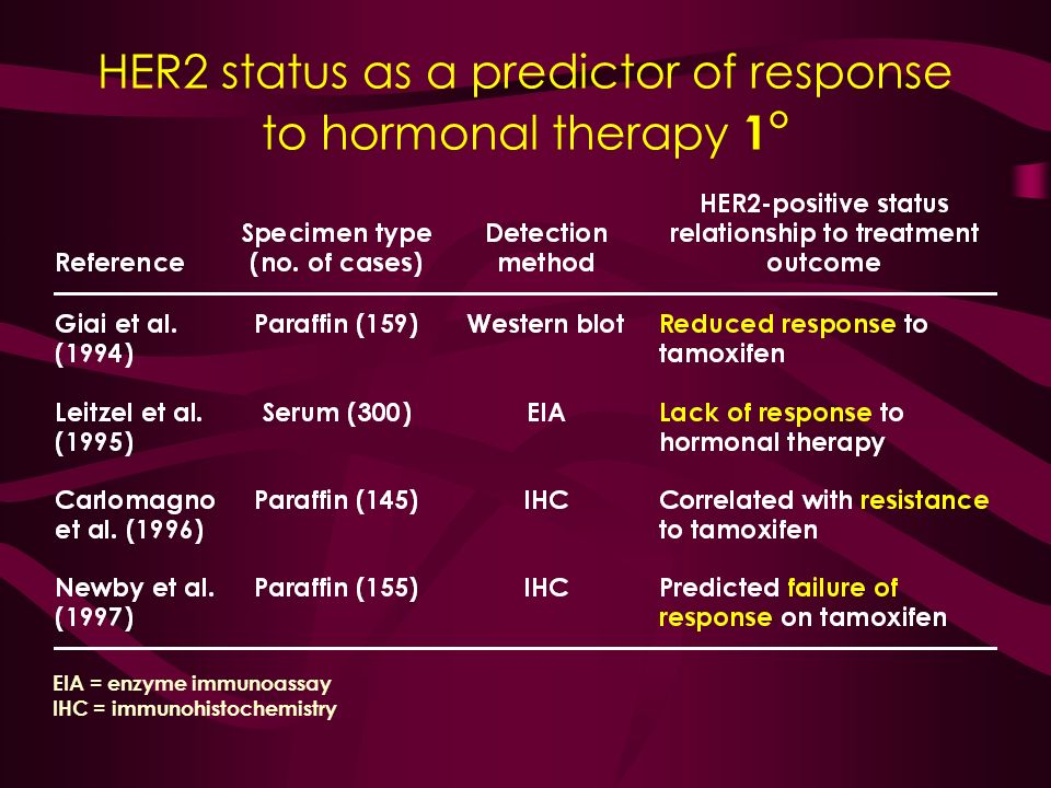 HER2 status as a predictor of response to hormonal therapy 1°