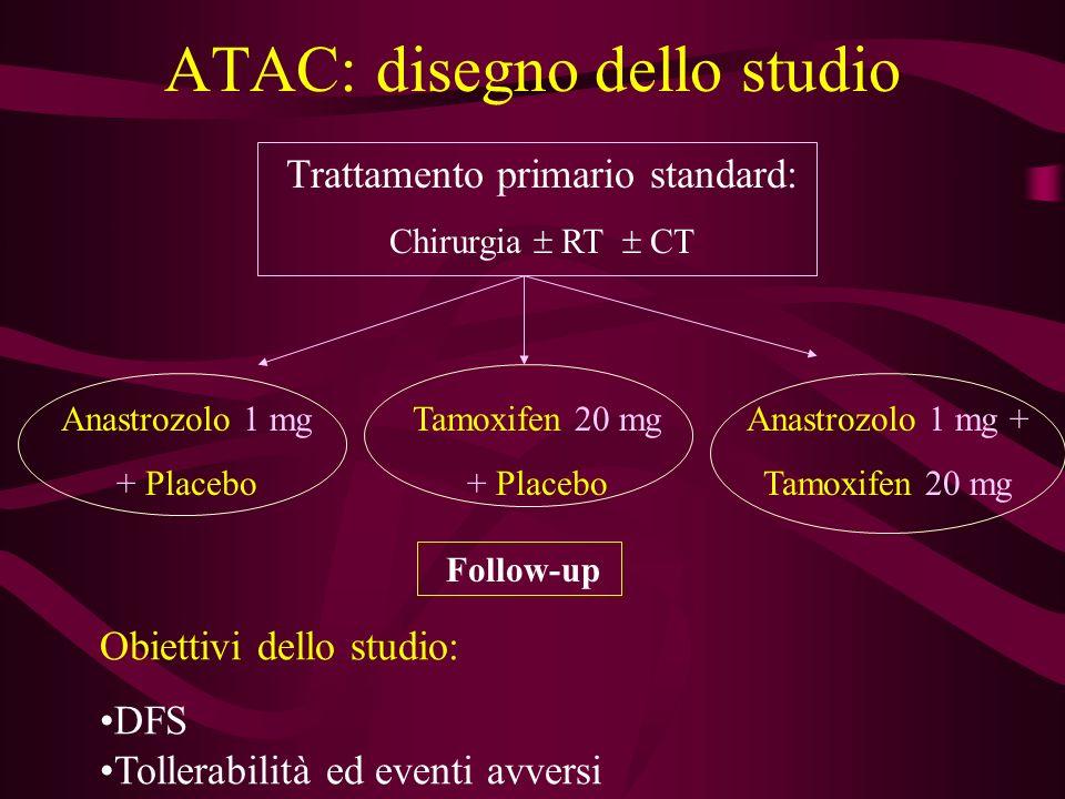 ATAC: disegno dello studio
