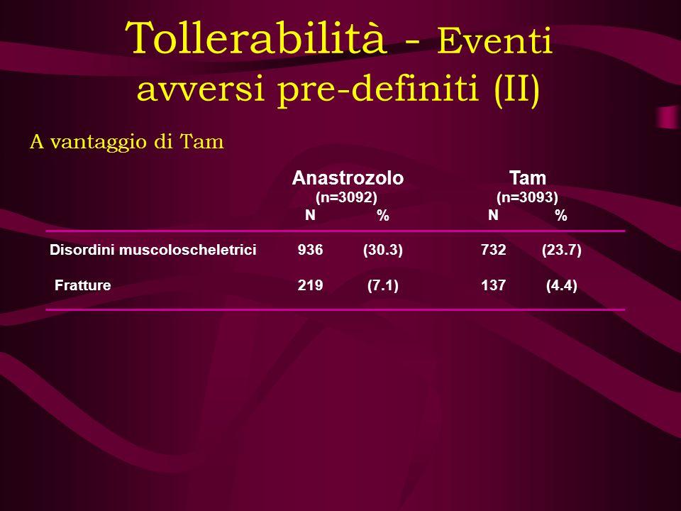 Tollerabilità - Eventi avversi pre-definiti (II)