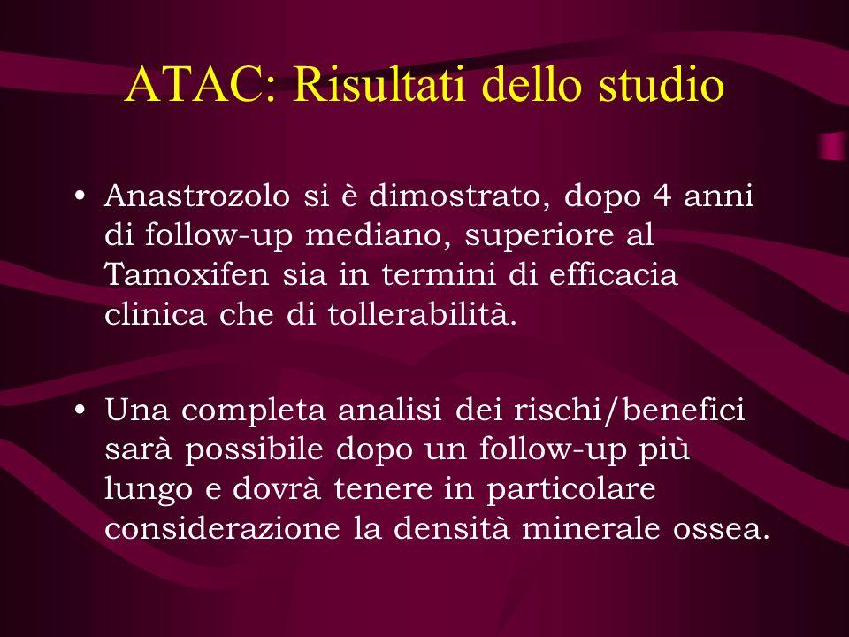 ATAC: Risultati dello studio